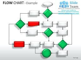 Chart design ideas Powerpoint Process Flow Template Flowchart Ideas Process Flow Chart Ideas Large Conceptdrawcom Best 25 Flow Chart Design Ideas On 367443600365 Process Flow