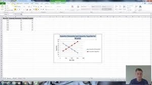 Supply And Demand Chart In Excel How To Create Supply And Demand Curves With Microsoft Excel