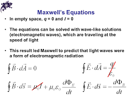 electromagnetic radiation maxwell s equations in empty space q 0 and i 0
