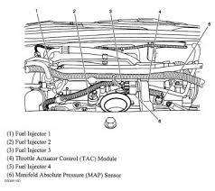2005 chevy bu 2 2 chevy tps 2005 chevy bu 4 cyl front here is a diagram of wear the throttle actuator control module tac or tps