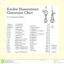 Milliliters To Cups Conversion Chart Conversion Chart Milliliters To Cups How Many Milliliters In