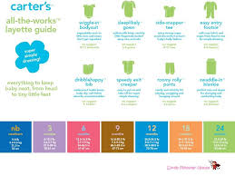 Carters Sizing Chart Google Search Mom Info And