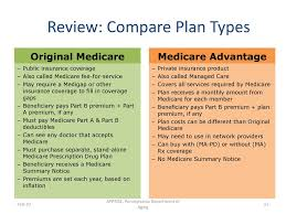 Fill in the gaps in the argumentative essay with appropriate words and expressions. Medicare Advantage Plans Training Workbook Ppt Download