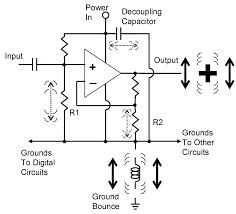 Analog Vs Digital Circuit Design Digital Analog Circuit Design Requirement And Skill