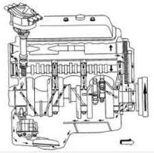 v6 chevy 90 degree engines 4 3l v6 oiling 1 jpg