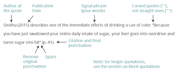 Basic Apa Style Integrating Quotations Part 1 Apa Style The Nature Of Writing