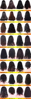 Curl Patterns Interesting Lace Wigs Curl Pattern Show