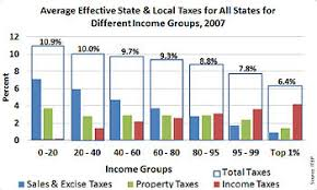 State Income Tax Wikipedia