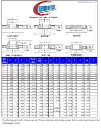 Free Download Ansi Flange Bolt Sizes Chart Hd Walls Find