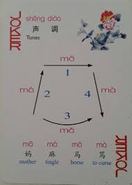 Chinese Yabla Com Chinese Pinyin Chart Php
