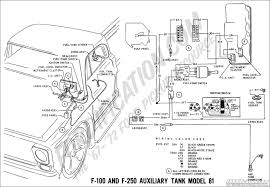 ford truck technical drawings and schematics section h wiring 1974 Chevy Truck Fuse Box Diagram 1969 f 100, f 250 auxiliary fuel tank (model 81) 1979 Chevy Fuse Box Diagram