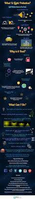 Causes Of Light Pollution Light Pollution And How To Prevent It Light Pollution