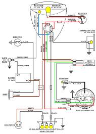 bsa c15 wiring diagram quick start guide of wiring diagram • 2016 1965 bantam rises no 3 rh anotherflyonmyvisor com caterpillar c15 wiring diagram bsa c15 trials wiring diagram