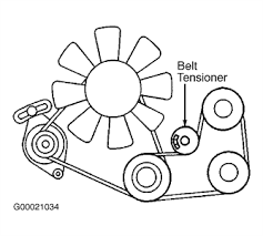 SOLVED  95 chevy blazer V 6 vortec serpentine belt diagram   Fixya furthermore 12633781  SAAB Pulley  Belt Idler   Genuine Saab Parts from furthermore How to Replace A C Belt Tensioner in Chevy Silverado   YouTube furthermore  likewise  also Belt Routing diagram    Blazer Forum   Chevy Blazer Forums as well  additionally 5 3 Liter Engine Diagram 2 2 Liter Engine Wiring Diagram   ODICIS furthermore SOLVED  NEED DIAGRAM FOR ROUTING THE SERPENTINE BELT   Fixya as well  additionally Serpentine Belt Replacement on a 2006 Chevrolet Silverado  and any. on chevy 6 0 belt diagram
