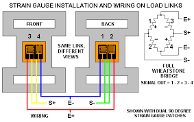 strain gauge wiring diagram strain image wiring strain gauge circuit diagram the wiring diagram on strain gauge wiring diagram