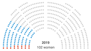 Us House Chamber Seating Chart What It Looks Like To Have A Record Number Of Women In The