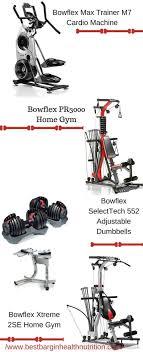 bowflex home gyms bowflex bowflexhomegym homegym gym fitness strength strength