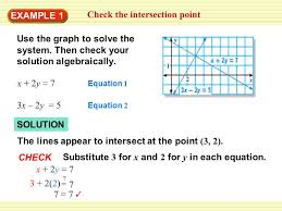 7 7 solution example 1 check the intersection point use the graph to solve the