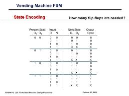 Vending Machine Finite State Machine Inspiration Lect48 Engin48