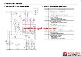 1997 2000 ssangyong korando workshop service manual Chevy Truck Wiring Diagram manual u2013 english array ssangyong musso m100 2002 05 service manuals and electric rh jzgreentown com ssangyong korando