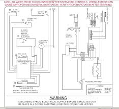 older gas furnace wiring diagram annavernon older gas furnace wiring diagram nilza net