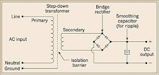 as noted in this schematic of a typical power supply, ac and dc Ac Power Cord Wiring Diagram as noted in this schematic of a typical power supply, ac and dc ground pc power supply wiring diagram