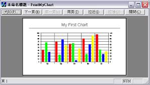 Chart Control Mfc Print Activex Print Report Mschart Chart Control Component