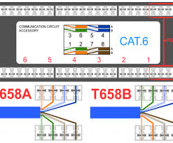 cat 6 data wiring diagram creative cat5 wiring diagram internet data cat 6 data wiring diagram creative cat6 keystone wiring diagram cat6 568b female wiring diagram rh