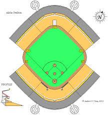Clems Baseball Aloha Stadium