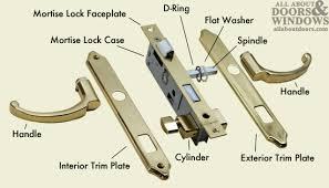 mortise door lock parts. Brilliant Parts Mortise Door Lock Parts Inside 1
