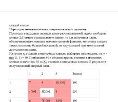 Логистика Контрольная работа Вариант № Работа Контрольная   450 руб