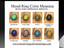 Colors And Moods Chart 20 Prototypal What Does The Mood Ring Colors Mean