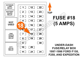 1998 ford f 150 under hood fuse box diagram complete wiring diagrams \u2022 2000 Expedition Fuse Box Diagram ford f 150 fuse box diagram under dash making sure 18 has power no rh tilialinden com 2009 ford f 150 fuse box diagram 2009 ford f 150 fuse box diagram