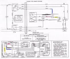 coleman ac wiring diagram wiring diagram show