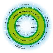 Socio Technical System Analysis Externwebben