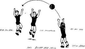 Дипломная работа Педагогические условия обучения младших  27 Перебрасывание мячачерез сетку или веревку натянутую выше головы ребенка произвольным способом