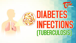 Diabetes Infections Tuberculosis Health Facts In Telugu By Dr Paturi V Rao
