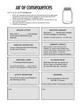 Rules And Consequences Chart Free Printable Parenting Tools Behavior Contracts Charts