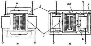 Реферат Конструкция трансформаторов Рис 1 6 Однофазные трансформаторы со стержневым а и бронестержневым б магнитопроводами 1 стержень 2 ярмо 3 крайний стержень