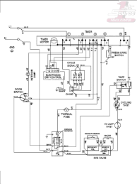 whirlpool dryer schematic wiring diagram & newer gas ge hotpoint hotpoint dryer 3 prong to 4 prong at Hotpoint Dryer Wiring Diagram