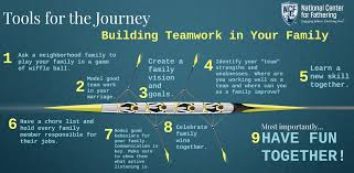 building teamwork in your family national center for fathering building teamwork in your family