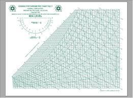 Si Unit Psychrometric Chart Pdf 13 Ashrae Psychrometric Chart Pdf Si Printable 15 Ashrae