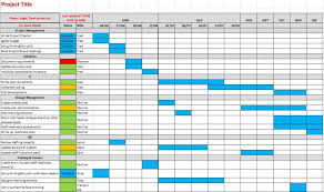 How To Use Agile Gantt Chart In Excel 3 Easy Ways To Make A Gantt Chart Free Excel Template