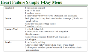 Healthy Diet Chart For Heart Patients Clinical Nutrition Topic Of The Day Congestive Heart