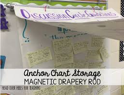 Anchor Chart Storage Magnetic Drapery Rod Can Hold Dozens Of