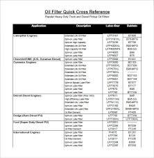 Donaldson Oil Filter Cross Reference Chart Free 5 Sample Oil Filter Cross Reference Chart Templates In