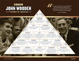John Wooden Leadership Quotes Mesmerizing Pyramid Of Success Coach John Wooden