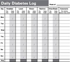 diabetes blood sugar logs printable diabetic glucose log health pinterest diabetes