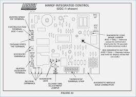 lennox furnace wiring panel wiring diagram structure furnace control panel wiring wiring diagrams long furnace control panel wiring wiring diagram expert furnace control