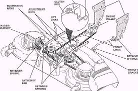 craftsman 50 mower deck belt diagram